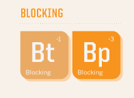 seo ranking factors blocking