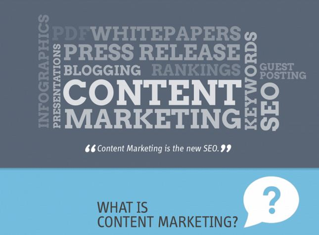 Content Marketing strategy inf